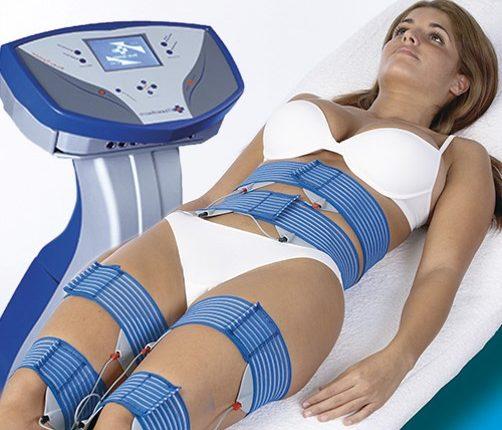 Body Sistem